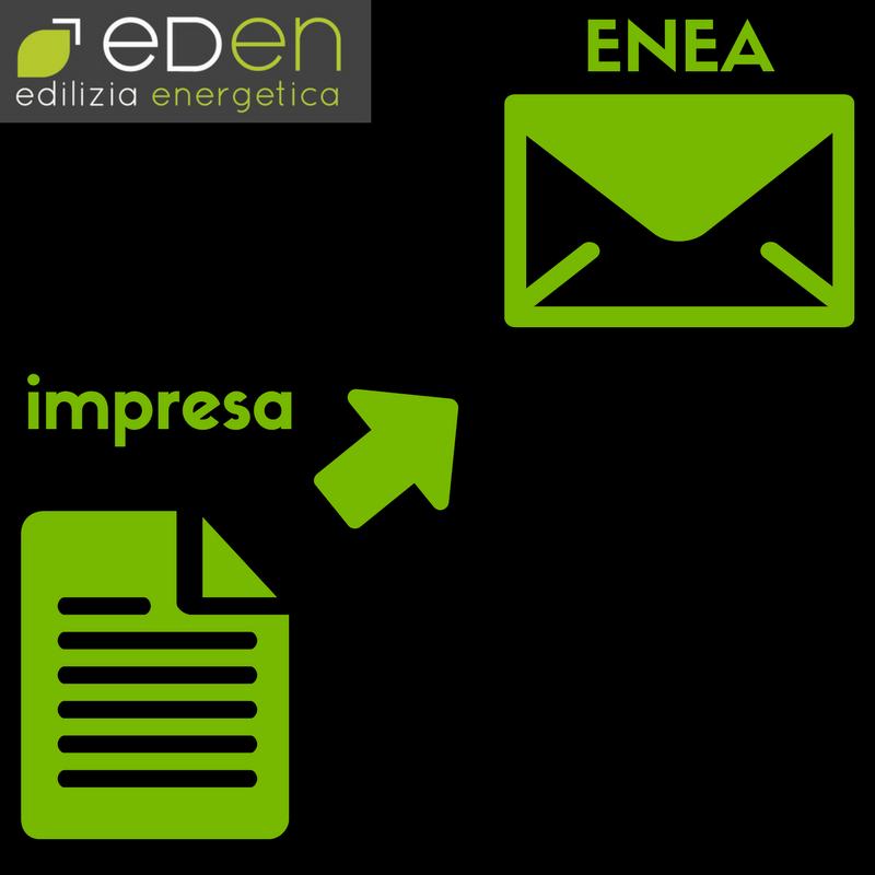 Risparmi di energia: obbligo di comunicazione all'ENEA
