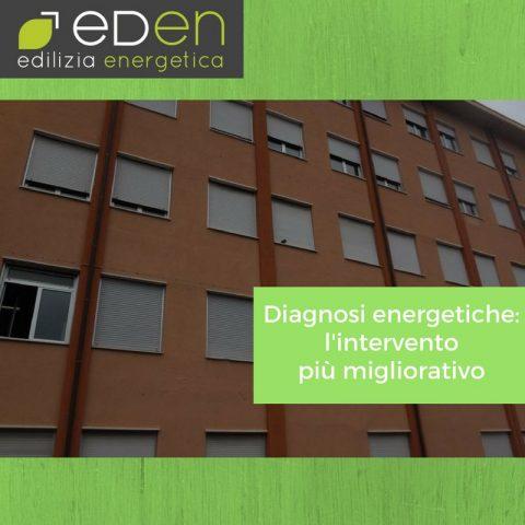 Gruppo Eden diagnosi energetiche