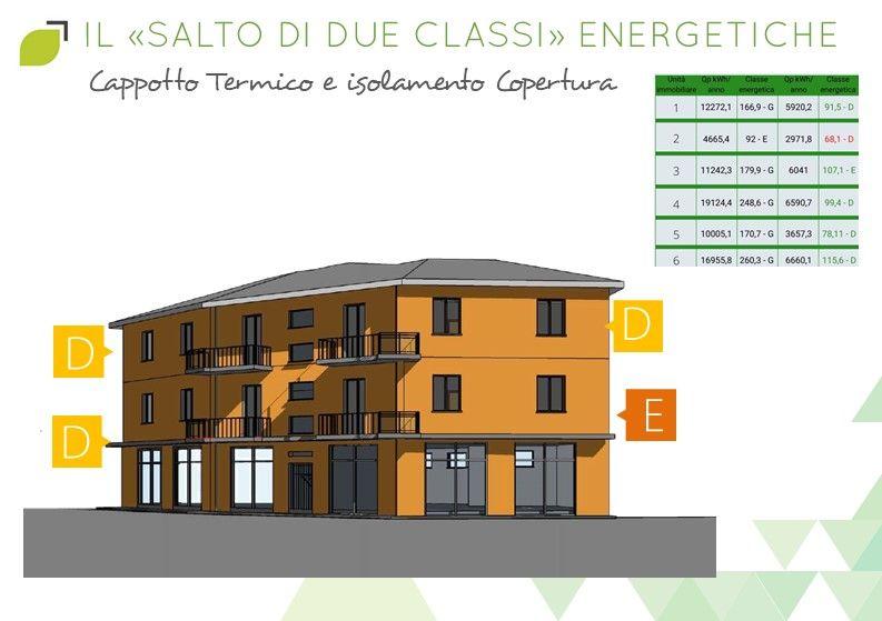 classi-energetiche-cappotto-isolamento-tetto