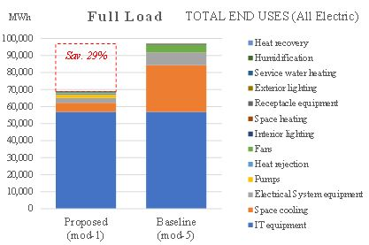 grafico-consumi-energia-elettrica