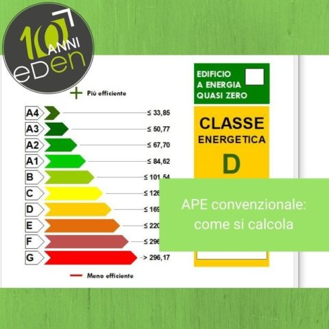 colori-numeri-classe