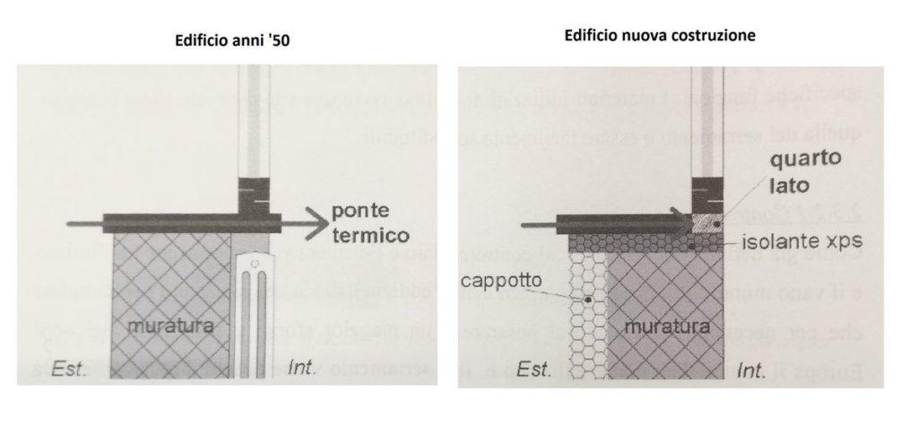 sezione-muratura