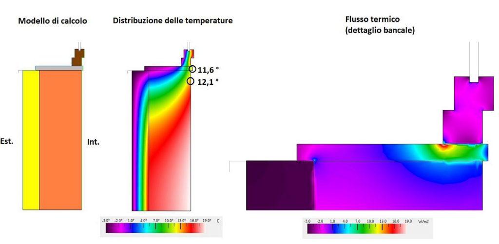 analisi-termica-muratura