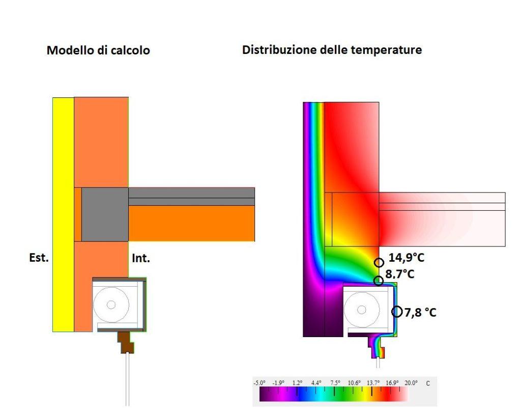 analisi-termica-cassonetto
