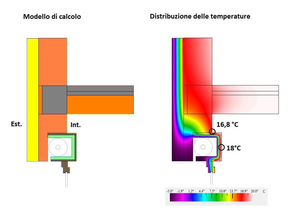 analisi-termica-ante-intervento