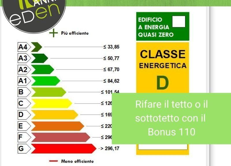 classe-energetica-edificio