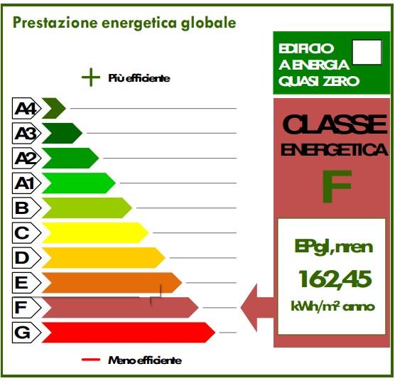 classe-energetica-di-partenza