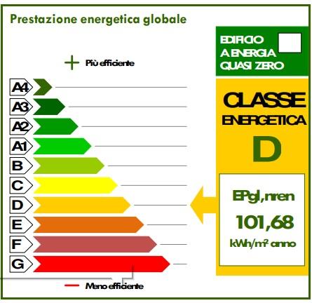 classe-energetica-isolamento-sottotetto