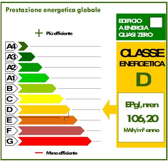 classe-energetica-isolamento-tetto