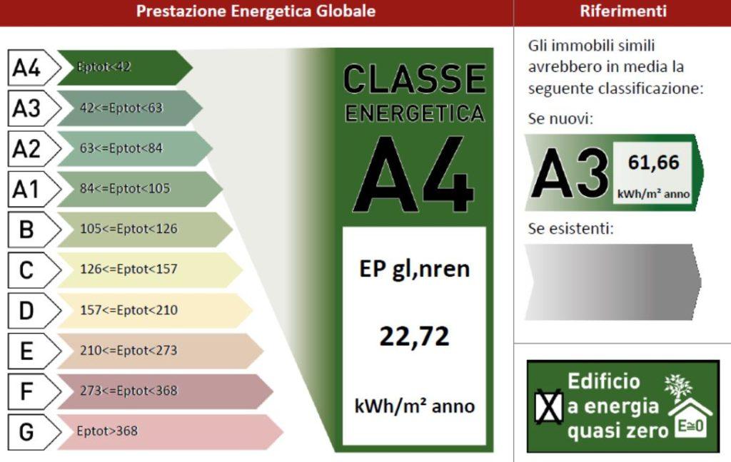 screen certificazione energetica