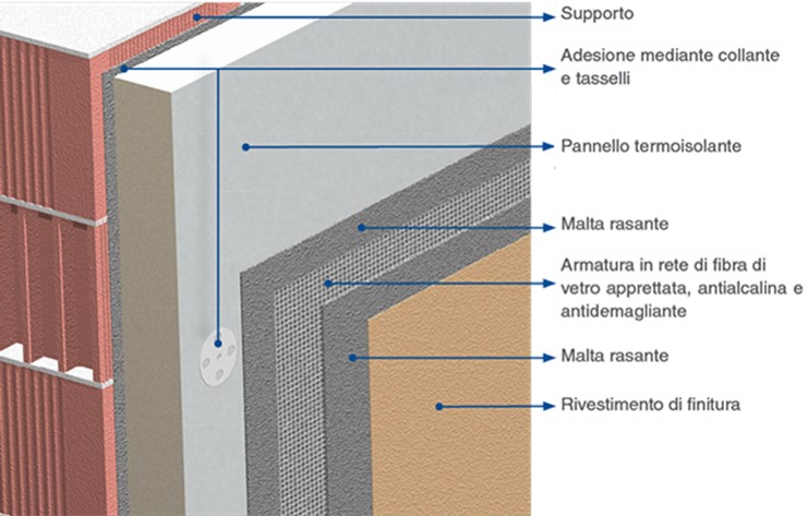 stratificazione_facciata_ventilata